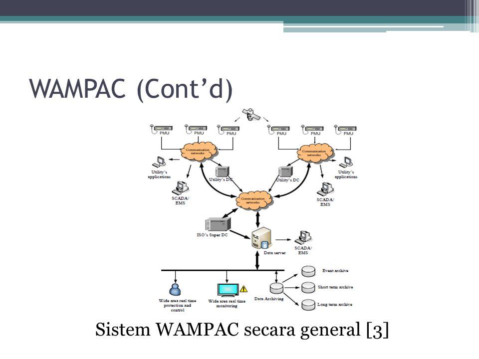 Sistem WAMPAC secara general [3]